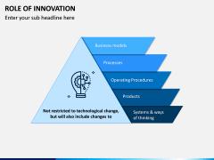 Role of Innovation PPT Slide 6