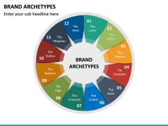 Brand Archetypes PPT Slide 4
