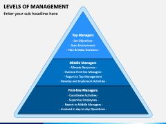 Levels of Management PPT Slide 1