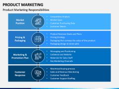 Product Marketing PPT Slide 7