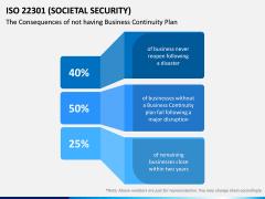 ISO 22301 PPT Slide 8