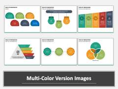 Role of Innovation Multicolor Combined