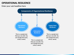 Operational Resilience PPT Slide 8