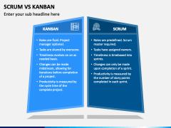 SCRUM Vs Kanban PPT Slide 2