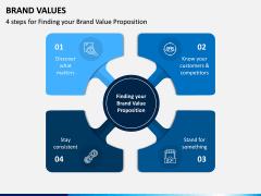 Brand Values PPT Slide 4