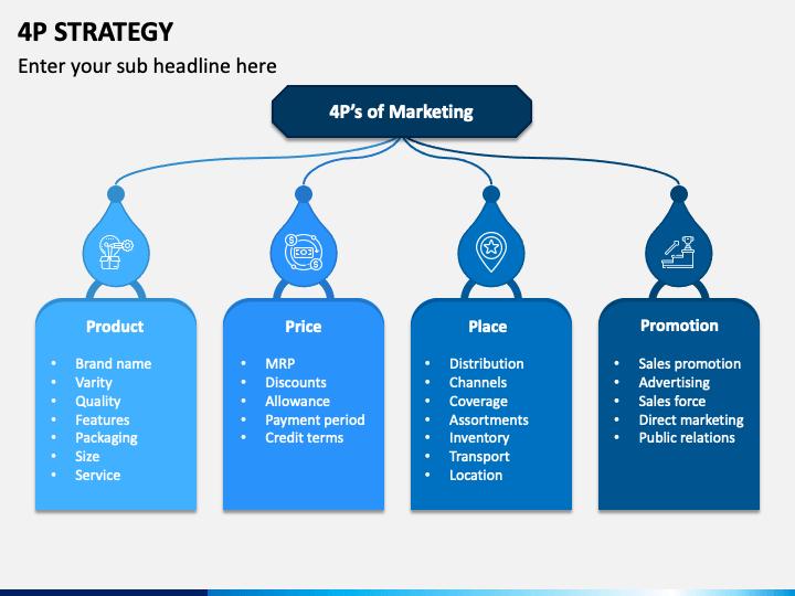 4P Strategy PPT Slide 1
