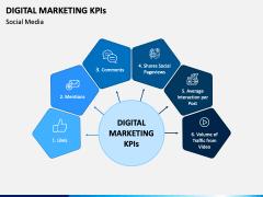 Digital Marketing KPIs PPT Slide 3