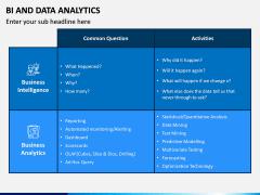 BI and Data Analytics PPT Slide 2
