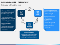 Build Measure Learn Cycle PPT Slide 2