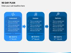 90 Days Plan PPT Slide 4