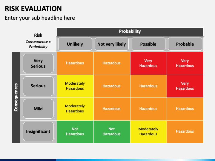 Risk Evaluation PPT Slide 1