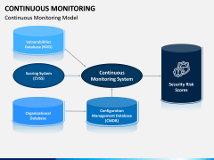 Continuous Monitoring PPT Slide 6