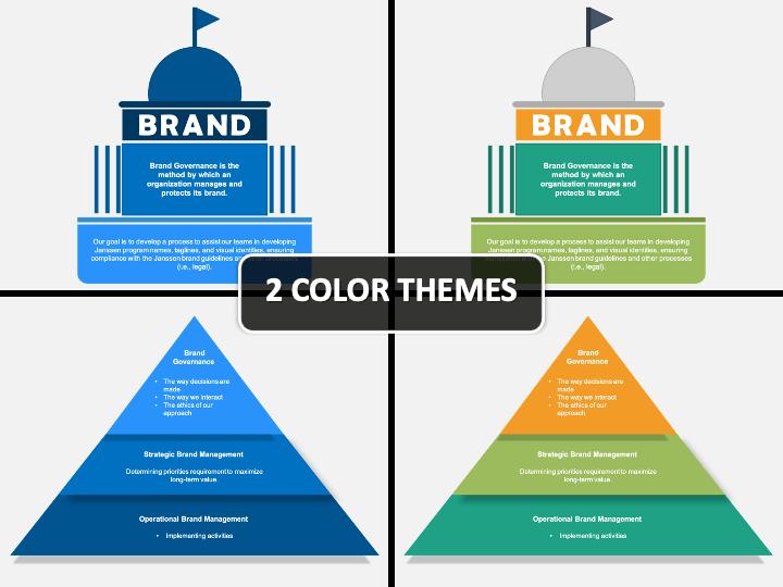 Brand Governance PPT Cover Slide