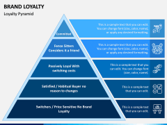 Brand Loyalty PPT Slide 7
