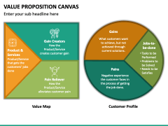 Value Proposition Canvas PPT Slide 4
