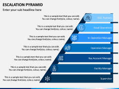 Escalation Pyramid PPT Slide 2