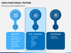 Non Functional Testing PPT Slide 4