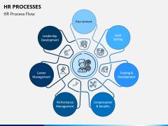 HR Processes PPT Slide 1