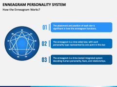 Enneagram Personality System PPT Slide 4