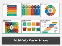 Software Testing Life Cycle (STLC) PPT Multicolor Combined