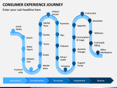 Consumer Experience Journey PPT Slide 1