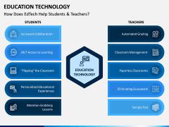 Edtech PPT Slide 2