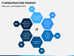 IT Infrastructure Strategy PPT Slide 6