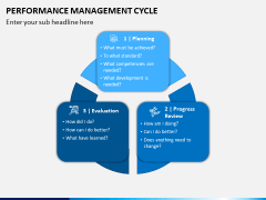 Performance Management Cycle PPT Slide 4