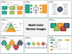 API Testing Multicolor Combined