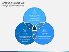 Lean UX vs Agile UX PPT Slide 1