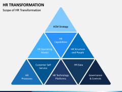 HR Transformation PPT Slide 2