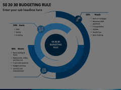 50 20 30 Budgeting Animated Presentation - SketchBubble