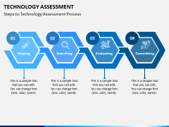 Technology Assessment PPT Slide 2