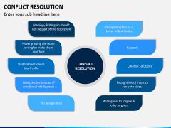 Conflict Resolution PPT Slide 2