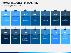 HR Forecasting PPT Slide 6