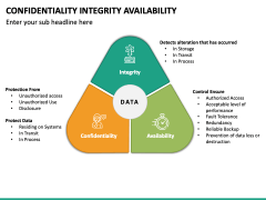 Confidentiality Integrity Availability PPT Slide 2