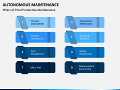 Autonomous Maintenance PPT Slide 7