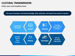 Cultural Transmission PPT Slide 1