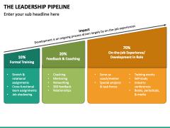 The Leadership Pipeline PPT Slide 2