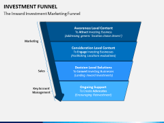 Investment Funnel PPT Slide 2