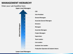 Management Hierarchy PPT Slide 5