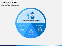 Labor Relations PPT Slide 3