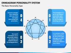 Enneagram Personality System PPT Slide 1