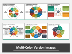 Integrated Talent Management Multicolor Combined
