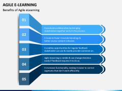 Agile eLearning PPT Slide 5