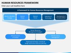 Human Resources Framework PPT Slide 1