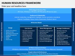 Human Resources Framework PPT Slide 13