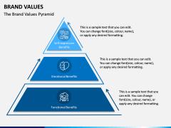 Brand Values PPT Slide 3