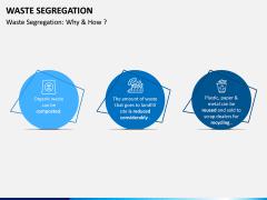 Waste Segregation PPT Slide 2
