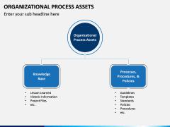 Organizational Process Assets PPT Slide 3
